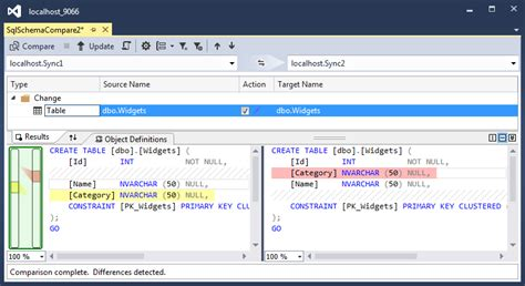 how to compare two in sql what is best tool to compare two sql server databases