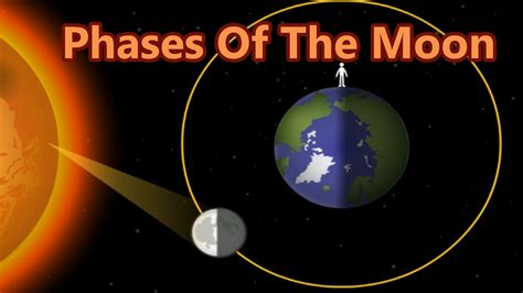 lunar cycle why the moon change shapes 8 phases of the
