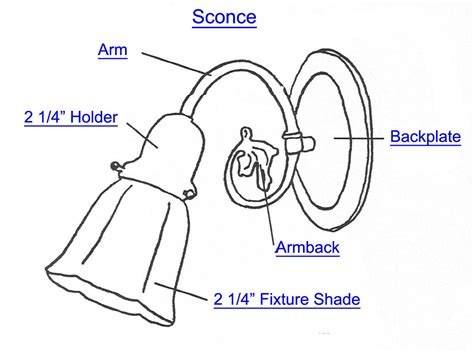 Parts Of A Light Fixture Jeep Replacement Panels Diagram Jeep Free Engine Image For User Manual