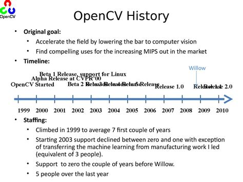 opencv tutorial for c opencv tutorial lecture 2 online presentation