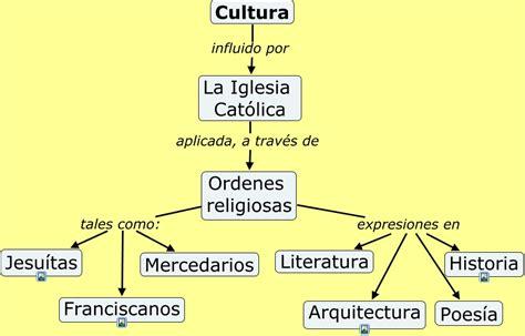 imagenes de ordenes religiosas cultura