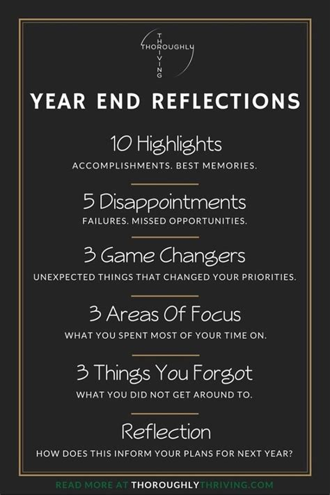 30 inspirational new years quotes
