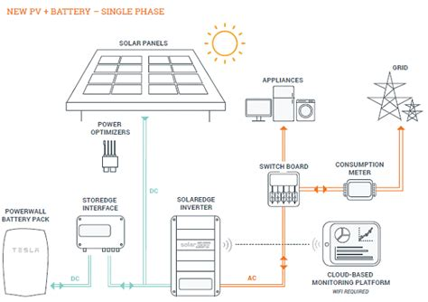 charging tesla with solar panels tesla battery diagram solar tesla get free image about
