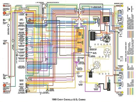 1966 chevy wiring diagram steering colloum wiring