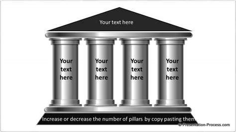 Powerpoint Pillar Strategic Pillars Template
