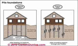 piling foundation house plans piling house plans with