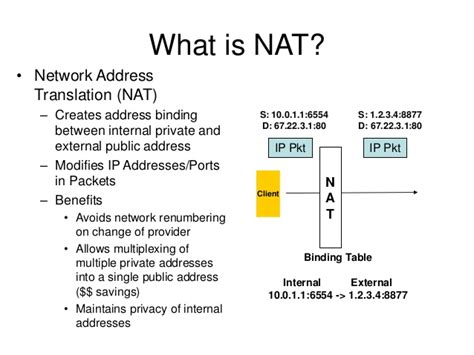 network address translation tutorial point ice basic