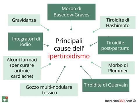 alimentazione e ipertiroidismo ipertiroidismo valori sintomi cause dieta cura e