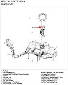 2000 tiburon fuel location wiring diagram website