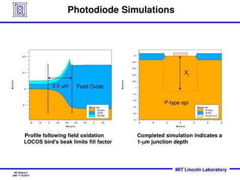 photodiode ppt photodiode junction depth 28 images electrical simplified photodiode and photovoltaic mode