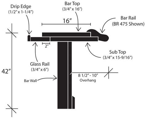 standard bar top width standard bar dimensions specifications diy
