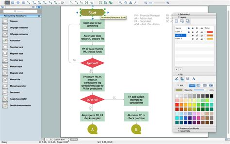 bookkeeping process flowchart bookkeeping process flowchart 28 images accounting