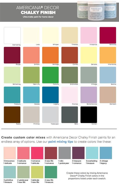 home depot chalk paint colors colors paint and americana chalk paint on