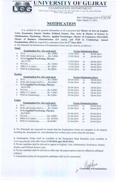 Mba In Criminology by Master Fee Form Schedule Of Gujrat