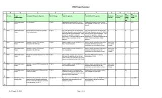 project schedule plan template 7 project plan template excel ganttchart template