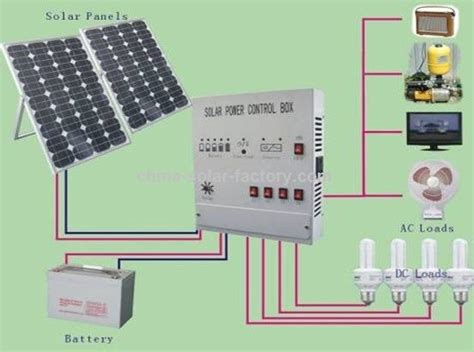 Home Solar Power System by China Solar Factory Buy Solar Panel Solar Gadgets Solar