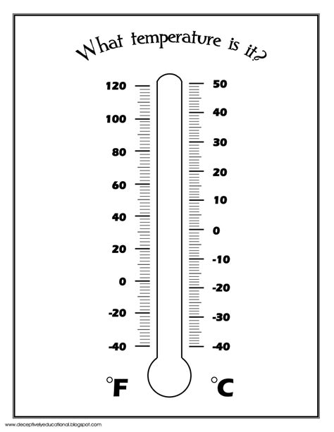 Beschriftung Thermometer by Thermometer Matemaatika Universum