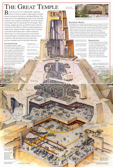 temple of the scapegoat opera stories books cutaway of the jedi great temple on yavin 2378 215 2546