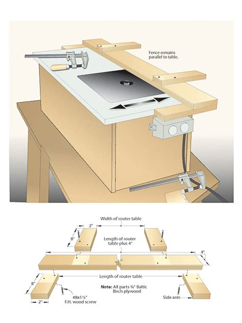 woodworking guide more router woodworking guide diy woodworking