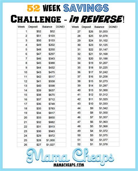 printable version of the 52 week money challenge 8 best images of reverse 52 week money challenge chart