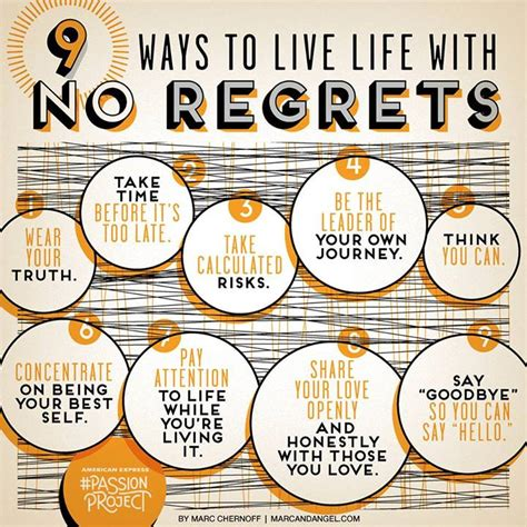 live your with no regrets books 9 ways to live with no regrets chirag prajapati