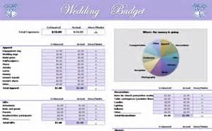 Pin wedding budget planner template on pinterest