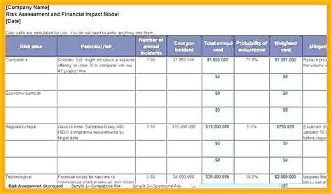 Free Risk Matrix Template Word Management It Buildingcontractor Co Risk Assessment Matrix Template Excel