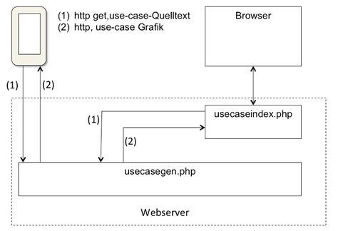 use diagram generator use generator best free home design idea
