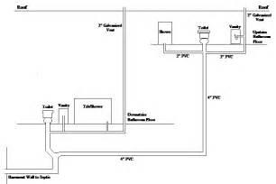 how to install basement bathroom plumbing