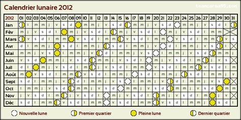 Calendrier Lunaire 2012 O 249 Trouver Le Calendrier Lunaire Pour L 233 E 2012