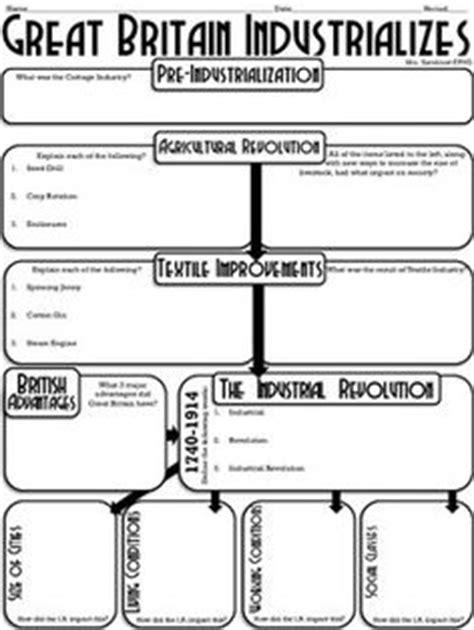 Industrial Revolution | CC Stuff, cycle 2 | Industrial