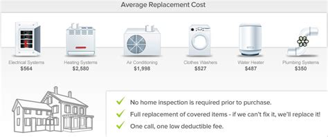 home appliance protection plans home appliance protection plans home service club home warranty company home