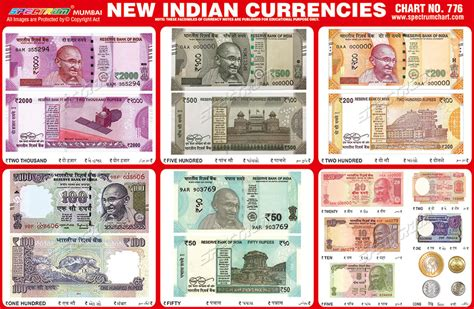 printable currency graphs spectrum educational charts february 2018