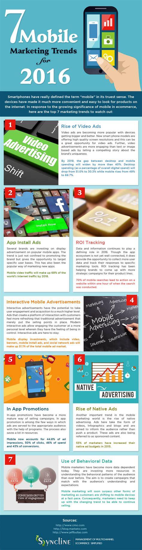 mobile marketing trends mobile marketing trends for 2016 9411 mytechlogy