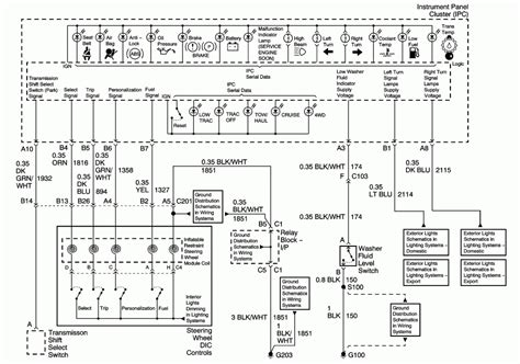 2017 Chevy Silverado Light Wiring Diagram by Wiring Diagram 2003 Chevy Silverado Readingrat Regarding