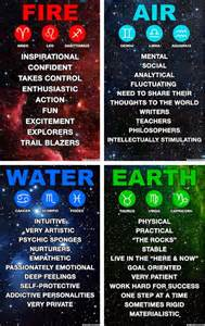 traits of the elements fire air water earth zodiac