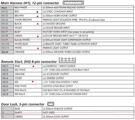 karr alarm wiring diagram 25 wiring diagram images