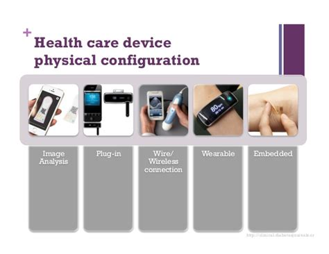 Care Device mobile devices for healthcare