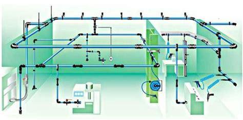 dimensionamento de uma rede ar comprimido opera 231 245 es mineiras