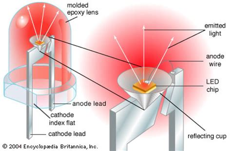 what a diode is made of the 60s at 50 december 1 1962 light emitting diode led