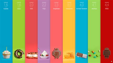 wallpaper for android kitkat android 4 4 kitkat wallpapers method of tried
