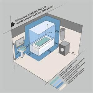 machine 224 laver et s 232 che linge dans la salle de bains
