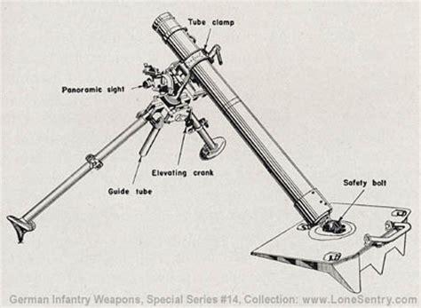 Mortar Diameter 8 Cm 8 cm heavy mortar model 34 german infantry weapons wwii intelligence service