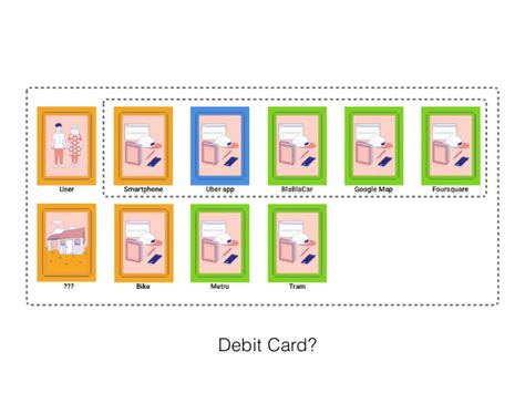 airbnb debit card service diorama uber and airbnb service design teardown