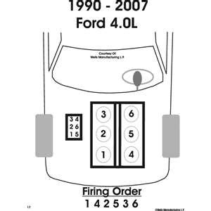 ford explorer wiring diagram, ford, free engine image for