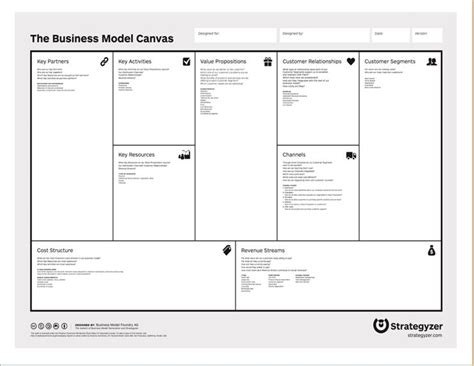 Business Model Canvas Template Excel Templates Business Model Canvas Template