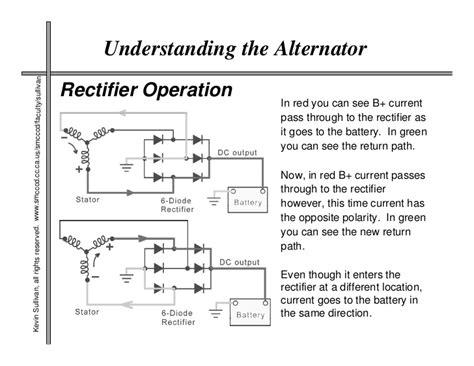 datasheet transistor sanken 5dy alternator diode waveform 28 images battery installed backwards the ford barn embedded