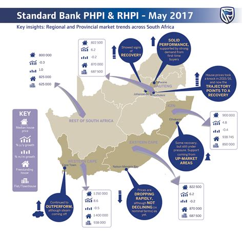 standard bank price house price indices helping consumers take the n
