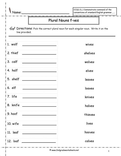 Nouns Worksheet by Singular And Plural Nouns Worksheets