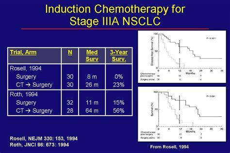 induction phase cancer treatment induction phase cancer treatment 28 images acute leukemias page 3 of 5 cancer network phase